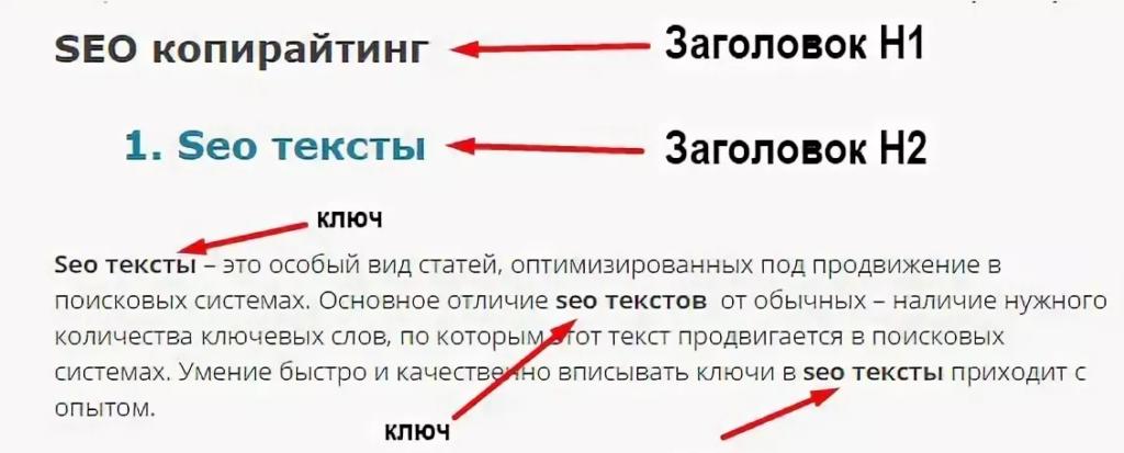 Bez-nazvaniya-3-1024x413 СЕО статьи – что это такое?